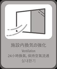 RoomAeration
