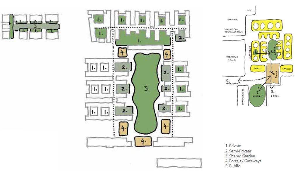 Garden and Courtyard Concept