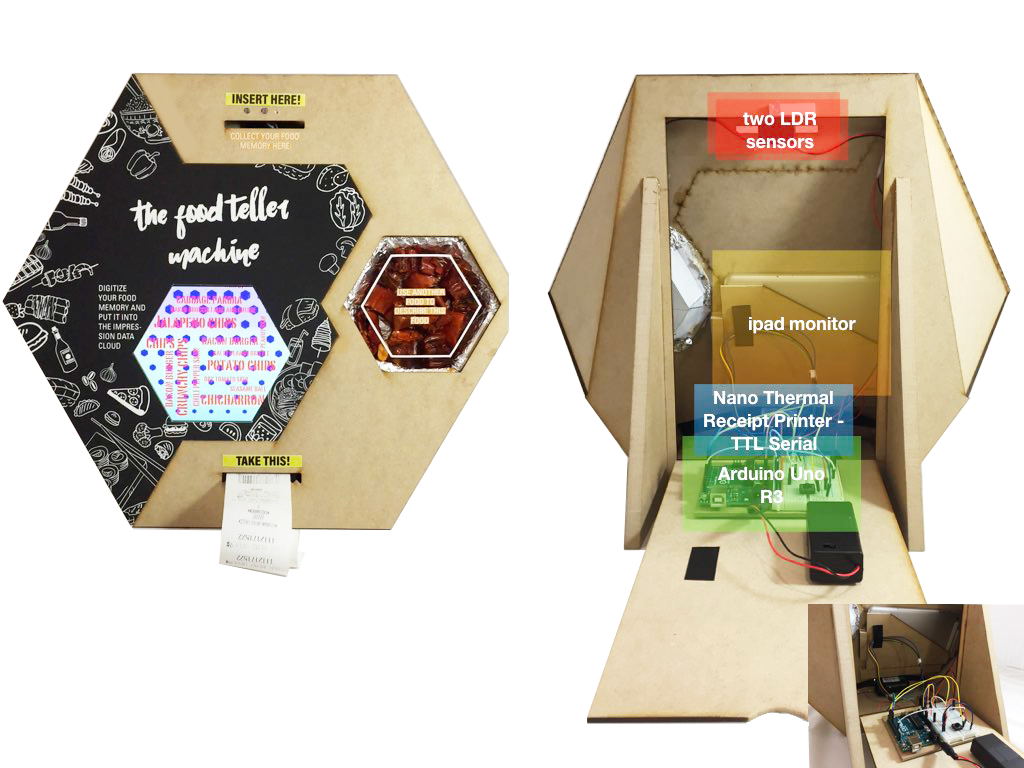 3rd iteration of Food Teller Machine
