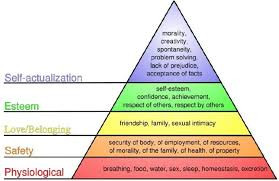 Maslow for Teachers...