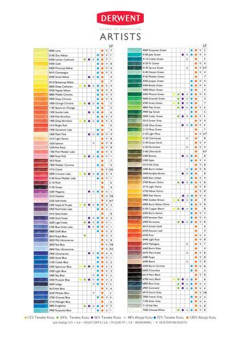 52-115 Derwent Ürünleri-12.jpg