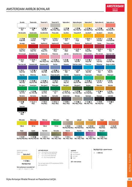 176-194 Amsterdam Ürünleri-06.jpg
