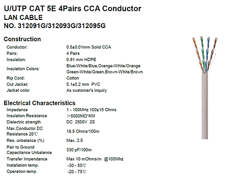 Cat5 CCA.png