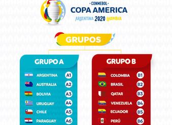 DEFINIDOS LOS RIVALES DE PERÚ EN LA COPA AMÉRICA 2020