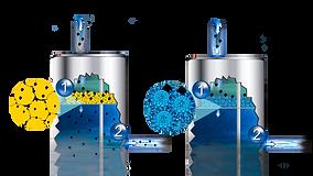 Sistemas de Filtración Edospina
