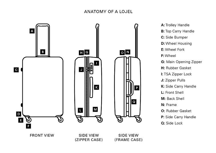 LOJEL-Luggage-parts-diagram.png
