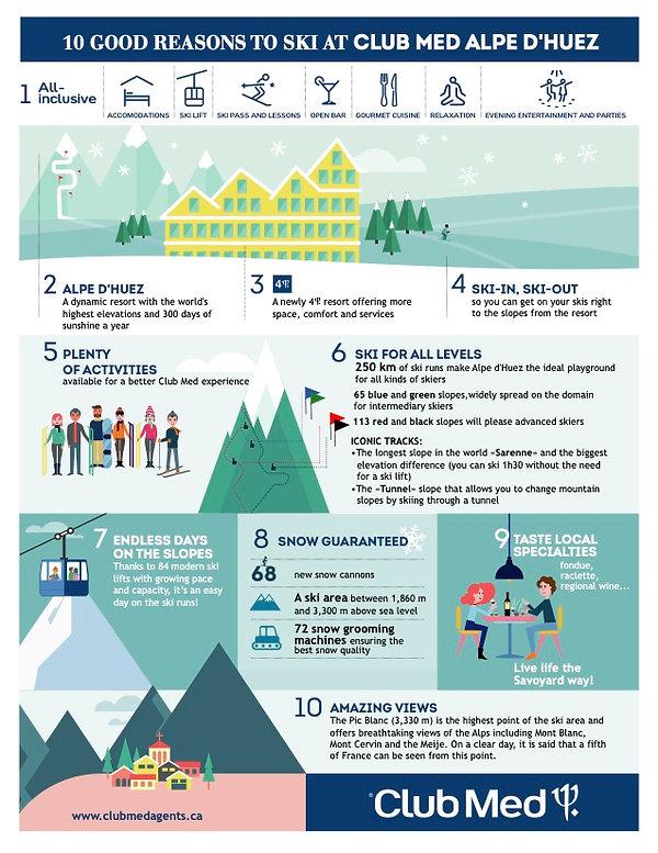 10 Good reasons to ski at Club Med Alpe D'Huez