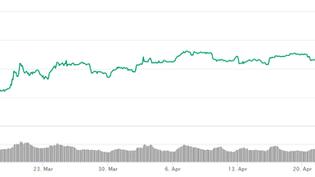 A Bitcoin már legyőzte a koronát