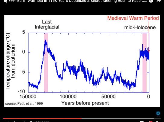 115000 year debunked 2.JPG