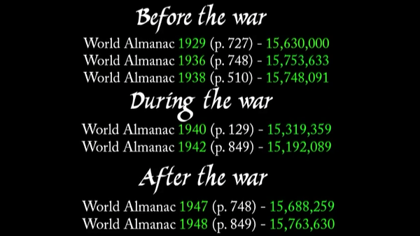 World Almanac Jewish Census