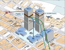 9/11 NYC Attack Profile