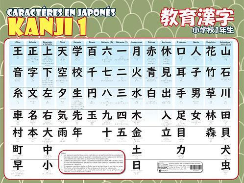 POSTER Caracteres en  japonés Kanji 1