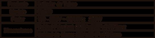 Tabla de Especificaciones Sellador SE260