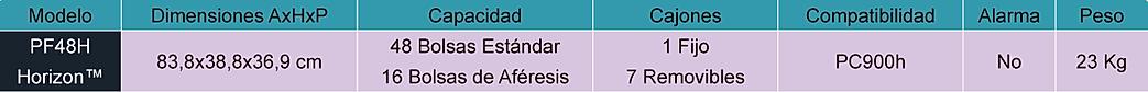 Tabla de Especificaciones Agitador PF48H