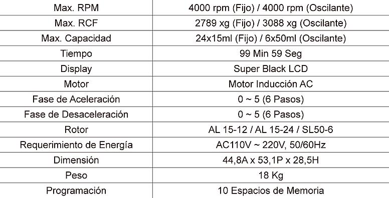 Tabla de Especificaciones Centrífuga Fleta 40