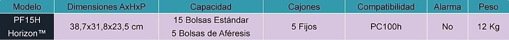 Tabla de Especificaciones Agitador PF15H