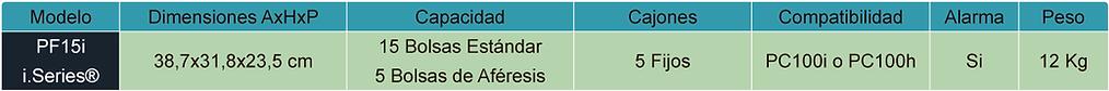 Tabla de Especificaciones Agitador PF15i