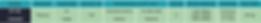 Tabla de Especificaciones Congelador iPF105