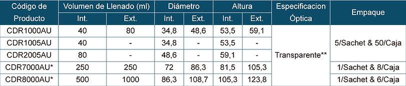 Tabla de Especificaciones para Frascos para Transporte y Congelación de Tejidos (POTS)