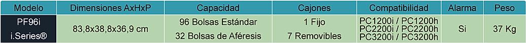 Tabla de Especificaciones Agitador PF96i
