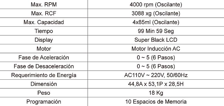 Tabla de Especificaciones Centrífuga Fleta 40P