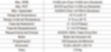 Tabla de Especificaciones Centrífuga Combi 514R