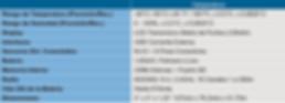 Tabla de Especificaciones Datalogger XTagDisplay