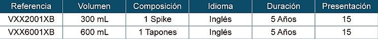 Tabla de Especificaciones para Bolsa de Distribucion Sextuple