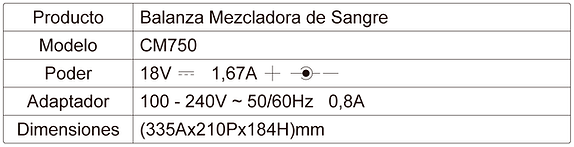 Tabla de Especificaciones Balanza CM750