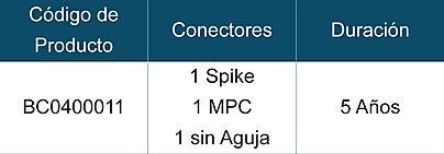 Tabla de Especificaciones Kit Siembra MCS3