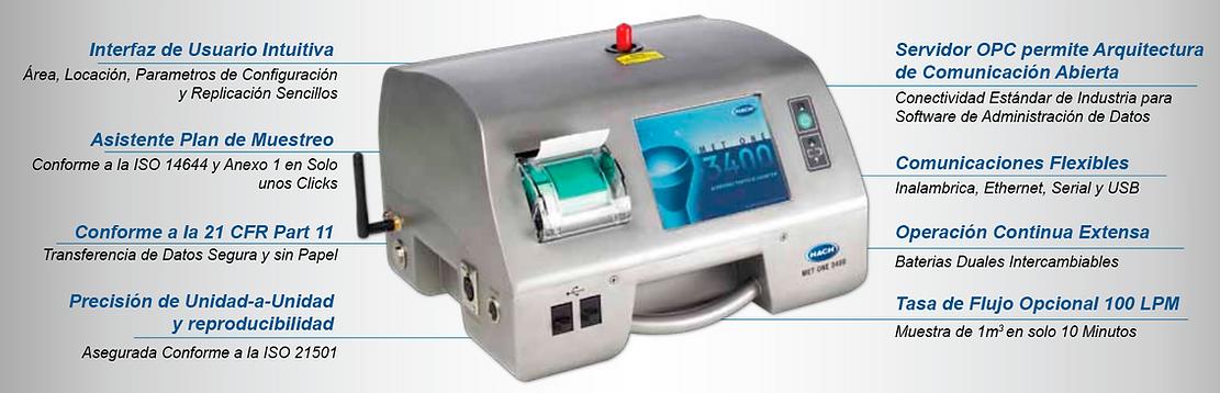 Características Caracterizador y Contador de Partículas en Aire MET ONE 3400