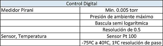 Tabla de Especificaciones Liofilizadores