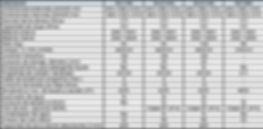 Tabla de Especificaciones Limpiadores para Material en Vidrio Salvislab