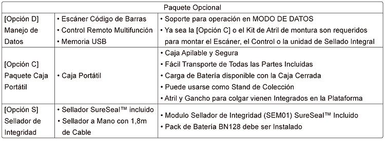 Tabla Paquetes Opcionales Balanza CM760