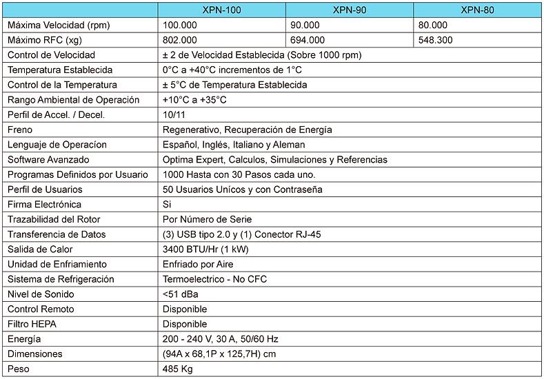 Tabla de Especificaciones Centrífuga Optima XPN