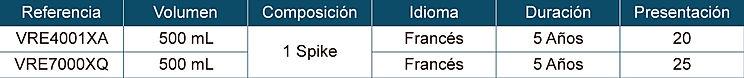 Tabla de Especificaciones para Bolsas de Distribución Triple