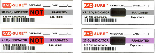 Representación Tiras de Irradiación