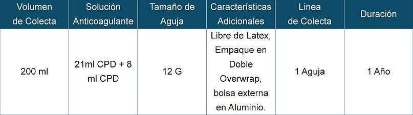 Tabla de Especificaciones para Bolsa para Recolección de UCB en Partos por Cesárea