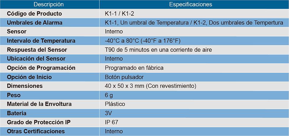 Tabla de Especificaciones Datalogger K1
