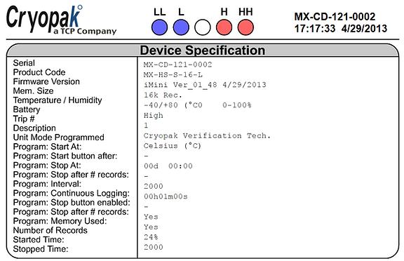 Tabla de Especificaciones Datalogger iMINI LCD