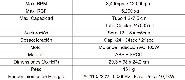 Tabala de Especificaciones Centrífuga Hematospin
