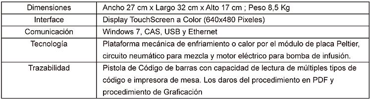 Tabla de Especificaciones para SMART MAX AS-210