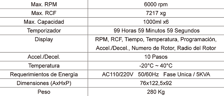 Tabla de Especificaciones Centrífuga Component R