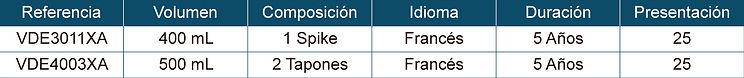 Tabla de Especificaciones para Bolsas de Distribución Doble