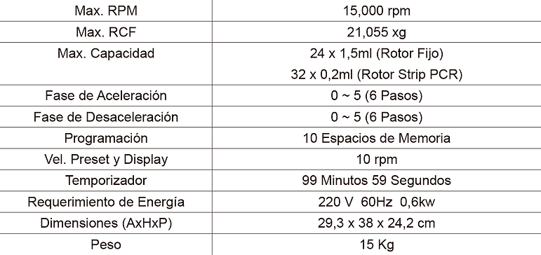 Tabla de Especificaciones Centrífuga Smart 15