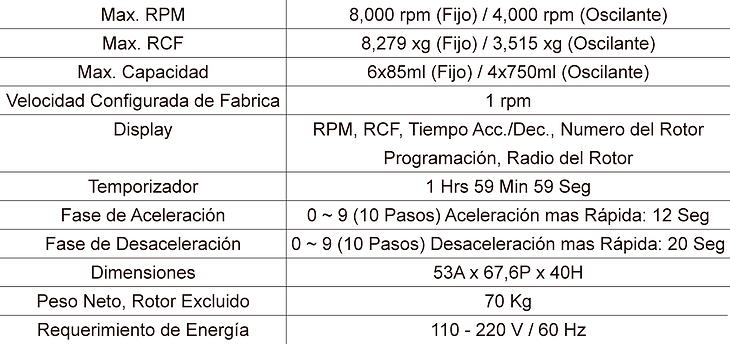 Tabla de Especificaciones Centrífuga Combi 408