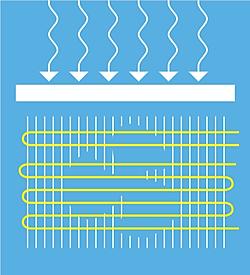 Intercambio de Calor Ultracongelador