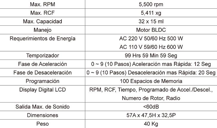 Tabla de Especificaciones Centrífuga Fleta 5