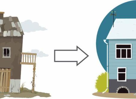 Fibromyalgia: Part II|Refurbishing the House