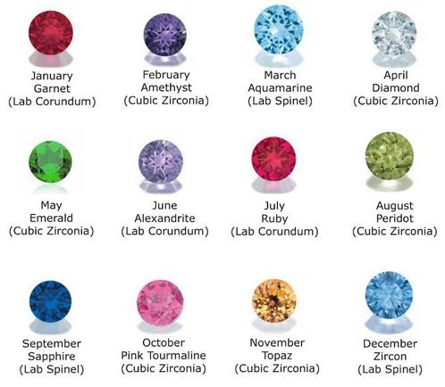 virgo birth zodiac bracelet your sign